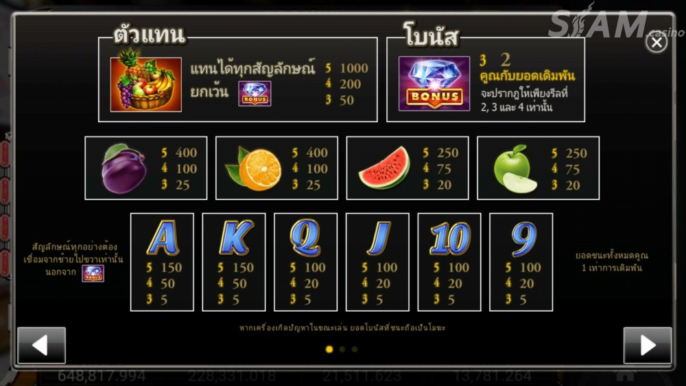 Slot Online Lucky Fruit2